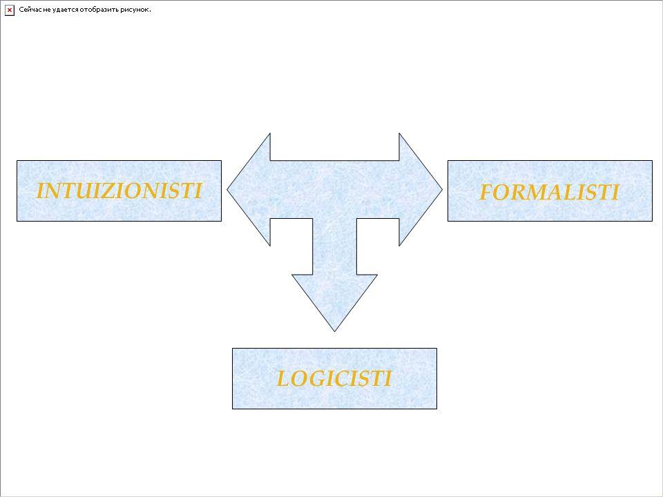 INTUIZIONISTI FORMALISTI LOGICISTI