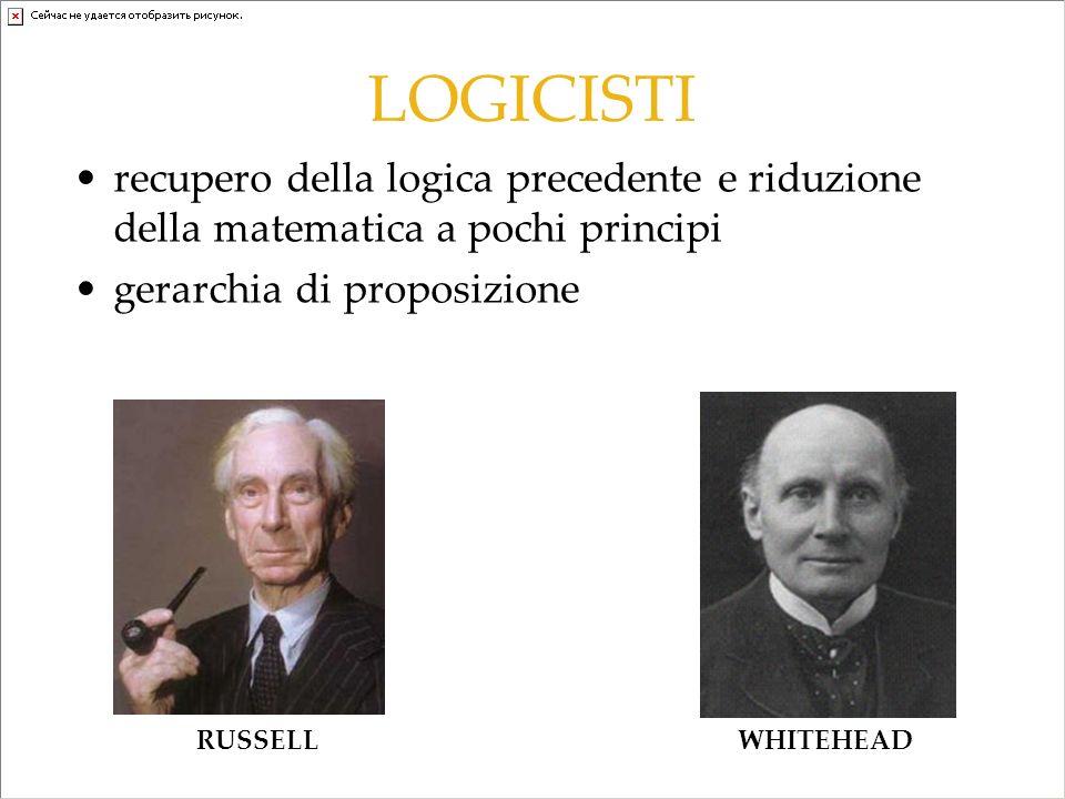 LOGICISTI recupero della logica precedente e riduzione della matematica a pochi principi. gerarchia di proposizione.