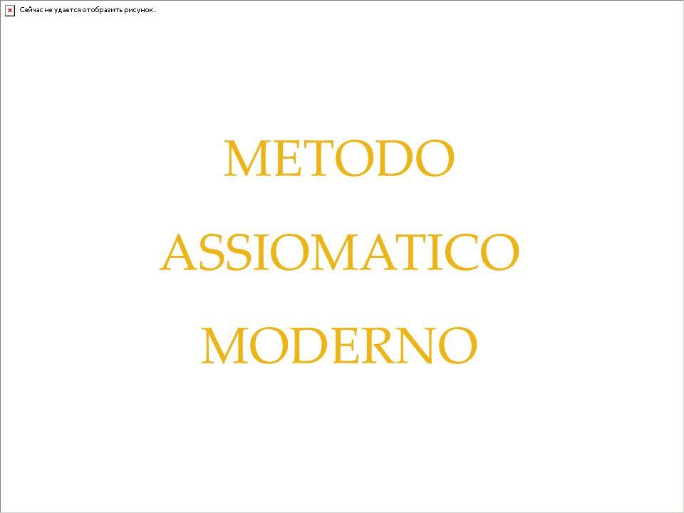 METODO ASSIOMATICO MODERNO