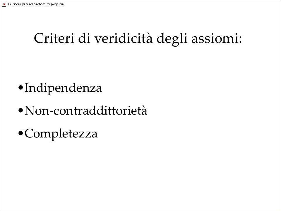 Criteri di veridicità degli assiomi:
