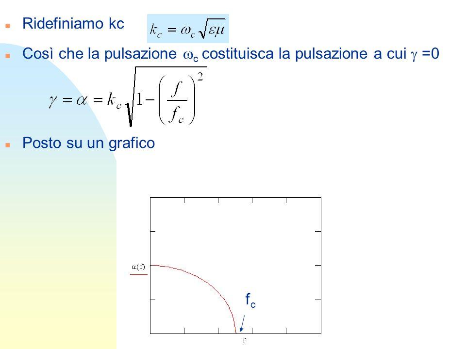 Ridefiniamo kc Così che la pulsazione wc costituisca la pulsazione a cui g =0. Posto su un grafico.