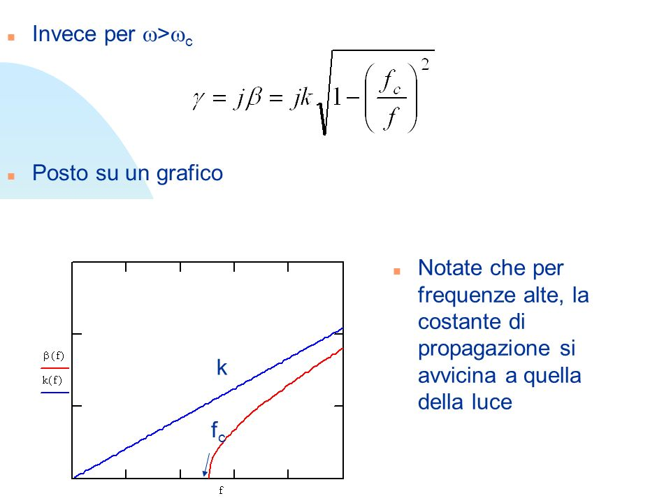 Invece per w>wc Posto su un grafico. fc. k.