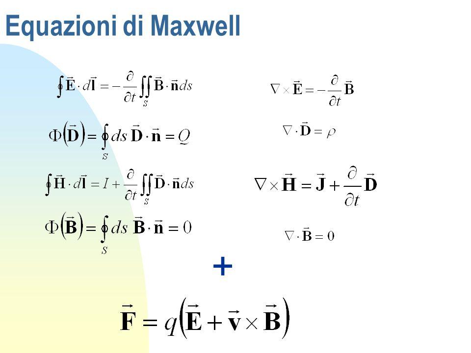 Equazioni di Maxwell +