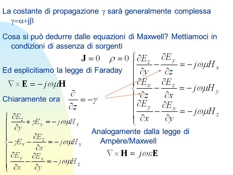 La costante di propagazione g sarà generalmente complessa g=a+jb