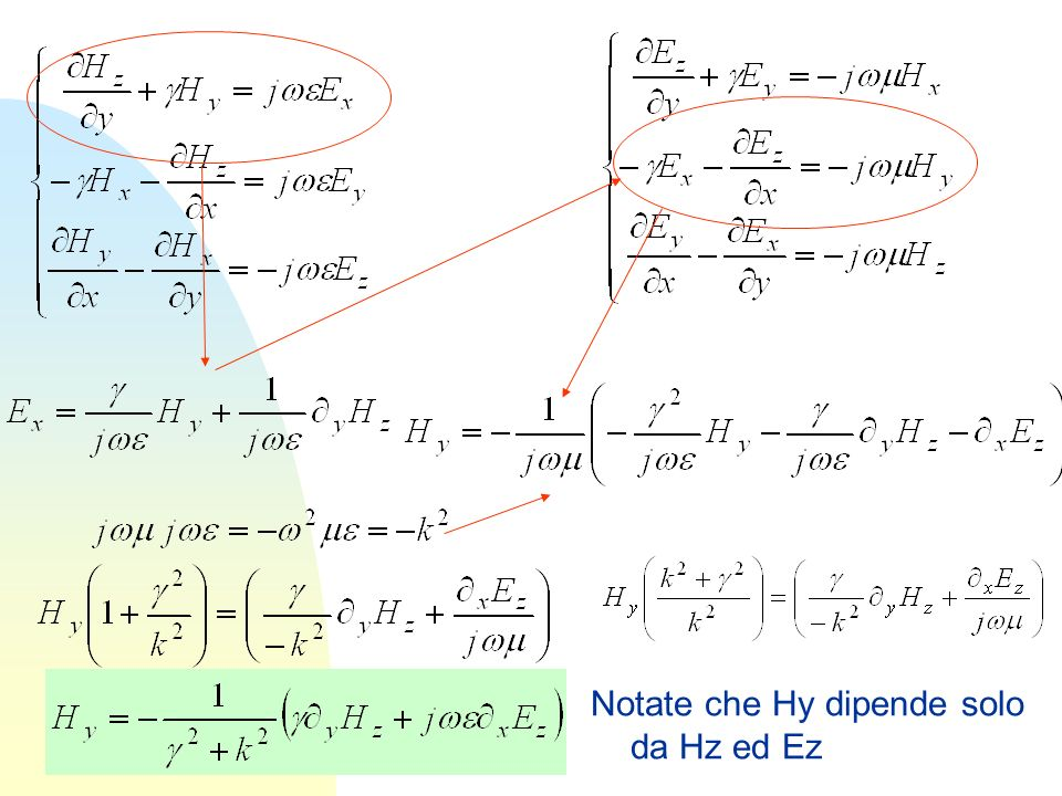 Notate che Hy dipende solo da Hz ed Ez