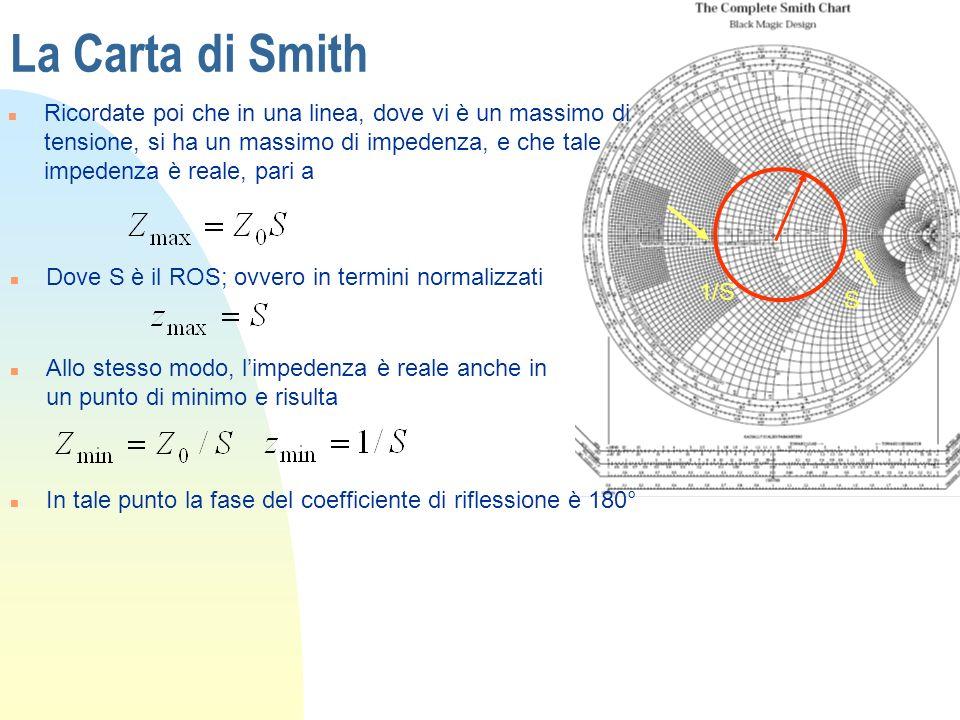 La Carta di Smith