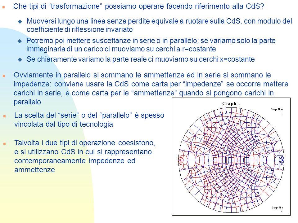 Che tipi di trasformazione possiamo operare facendo riferimento alla CdS