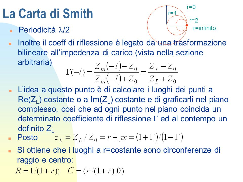 La Carta di Smith Periodicità l/2