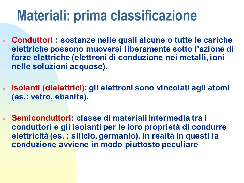 Materiali: prima classificazione