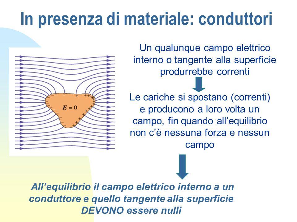 In presenza di materiale: conduttori