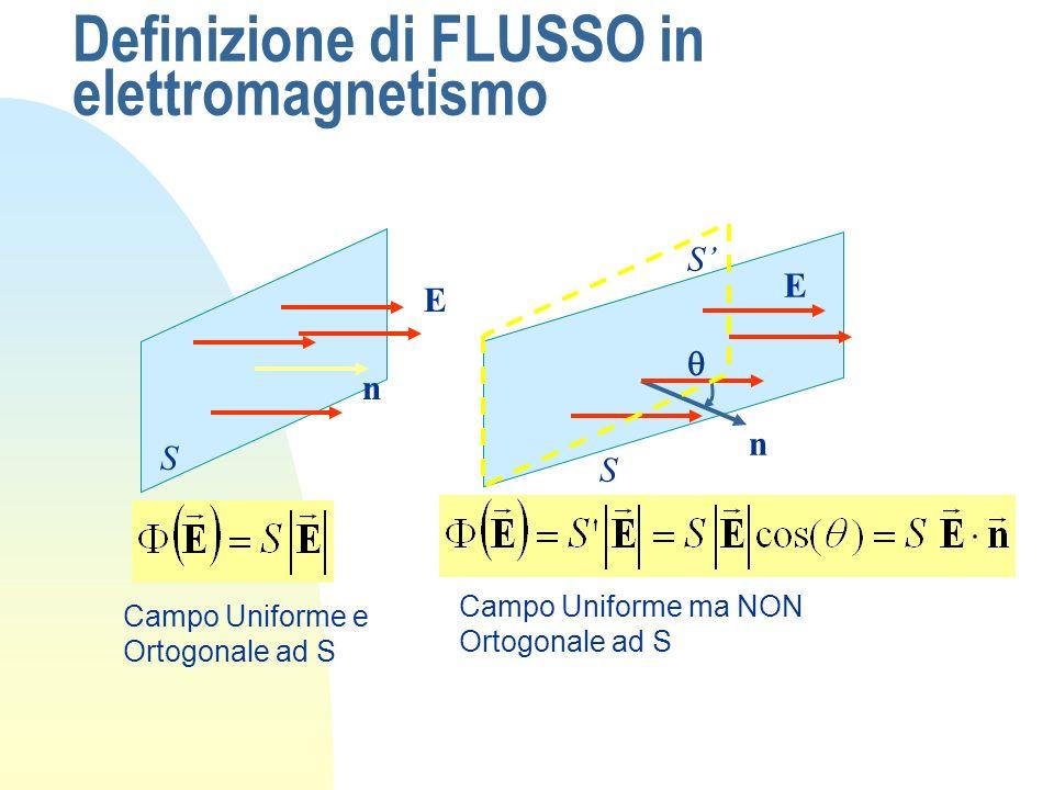 Definizione di FLUSSO in elettromagnetismo
