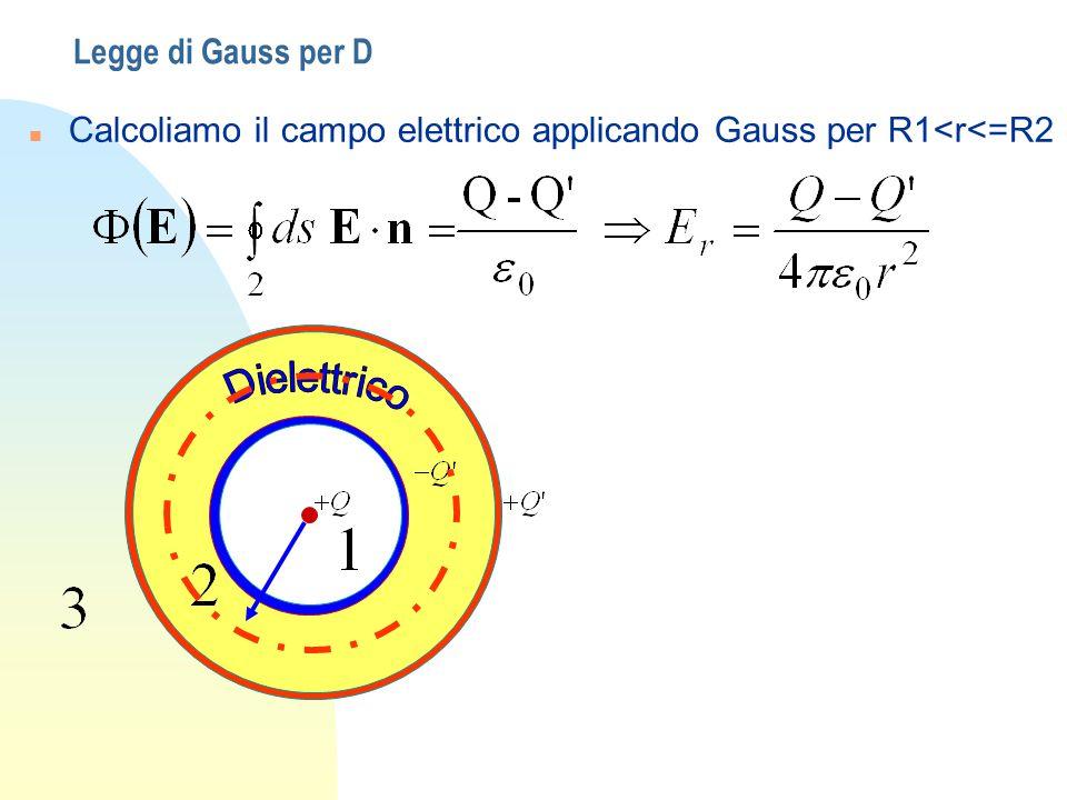 Dielettrico Legge di Gauss per D