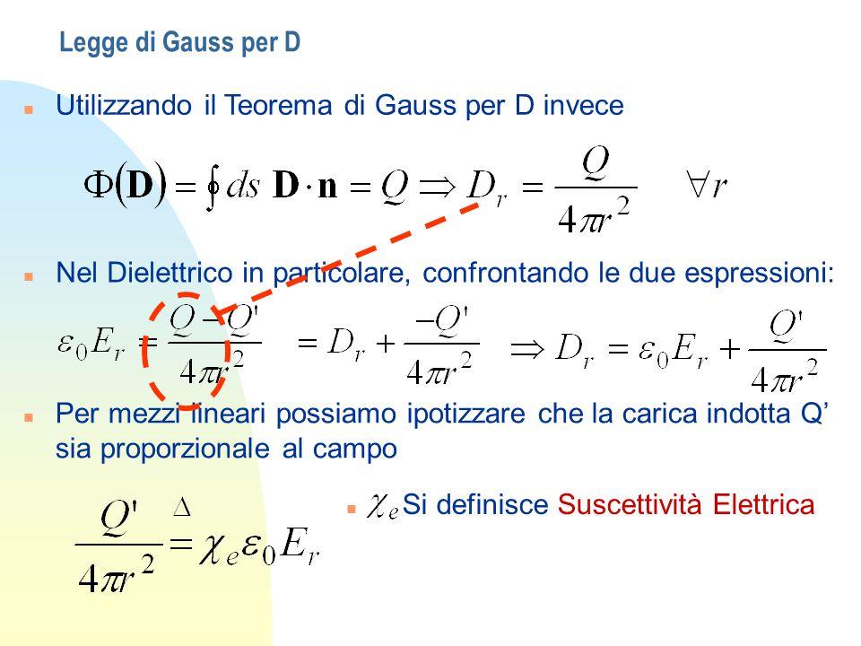 Legge di Gauss per D Utilizzando il Teorema di Gauss per D invece. Nel Dielettrico in particolare, confrontando le due espressioni: