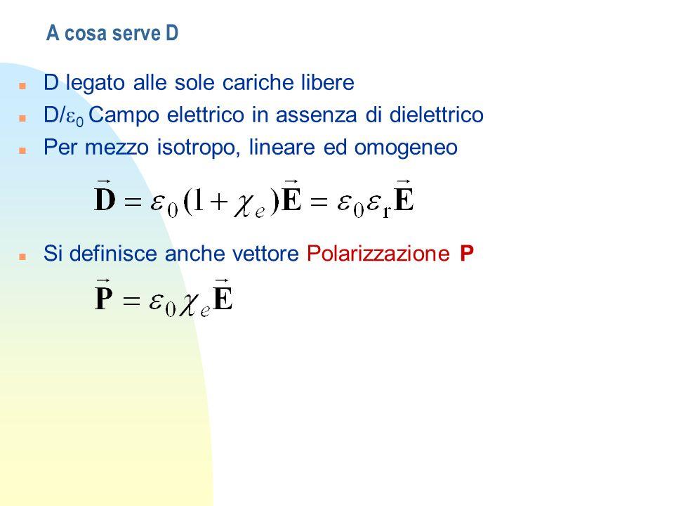 A cosa serve D D legato alle sole cariche libere. D/e0 Campo elettrico in assenza di dielettrico. Per mezzo isotropo, lineare ed omogeneo.