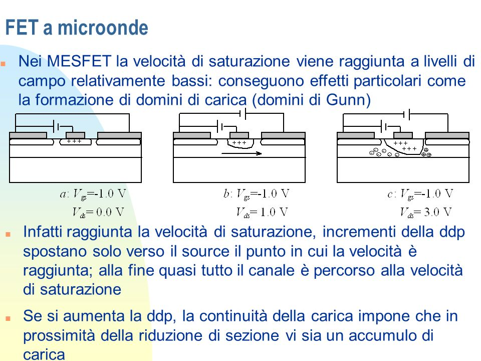 FET a microonde