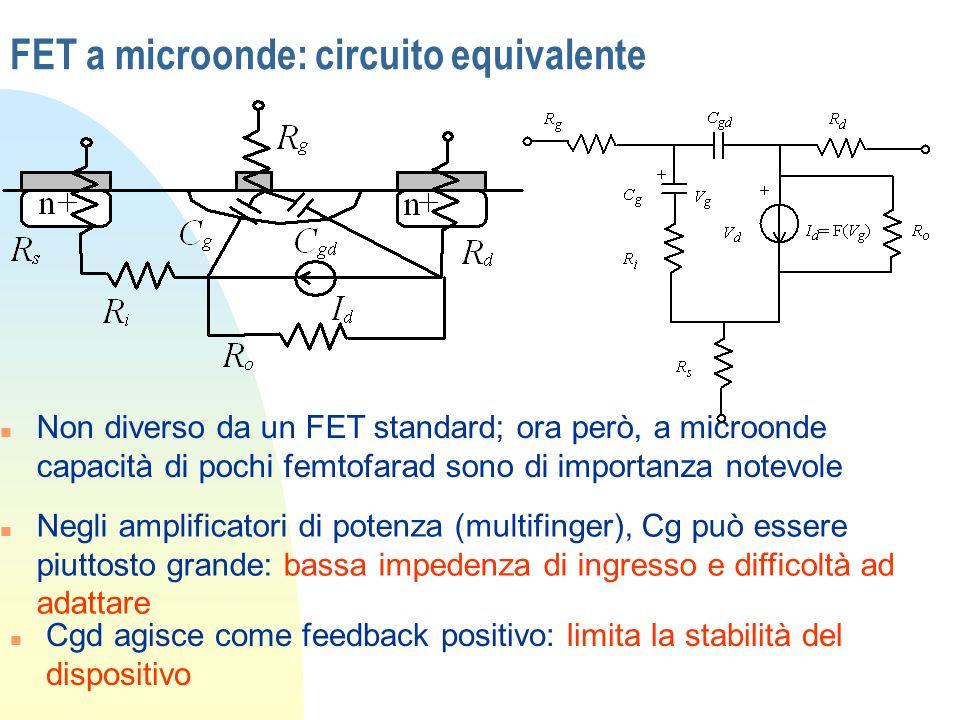FET a microonde: circuito equivalente