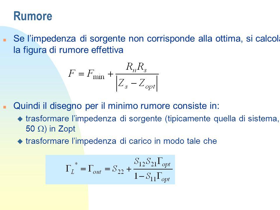 Rumore Se l'impedenza di sorgente non corrisponde alla ottima, si calcola la figura di rumore effettiva.