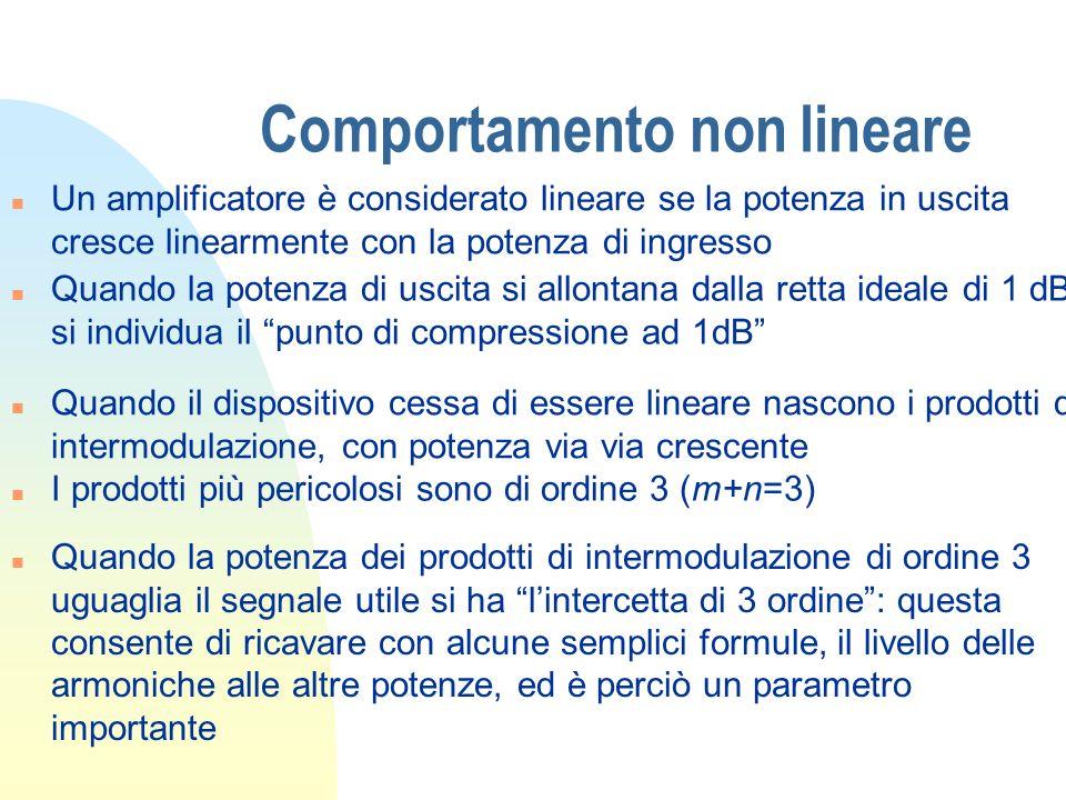 Comportamento non lineare