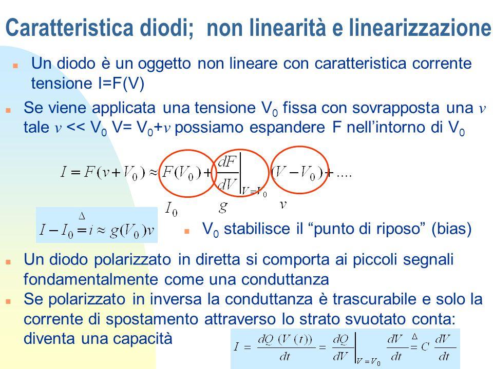 Caratteristica diodi; non linearità e linearizzazione