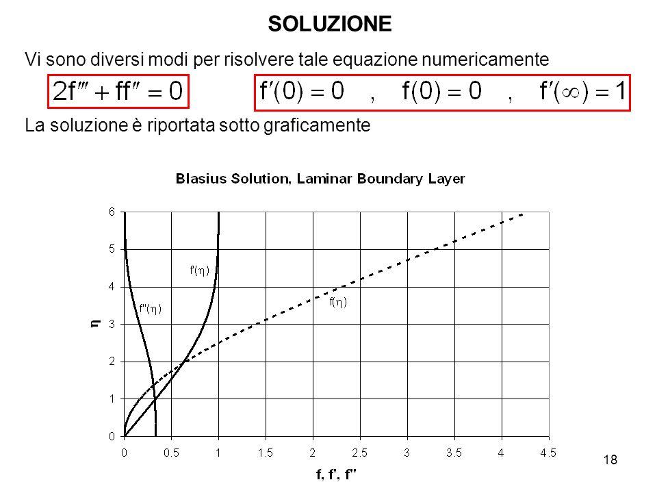 SOLUZIONE Vi sono diversi modi per risolvere tale equazione numericamente.