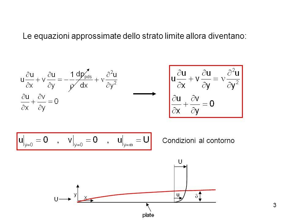 Le equazioni approssimate dello strato limite allora diventano: