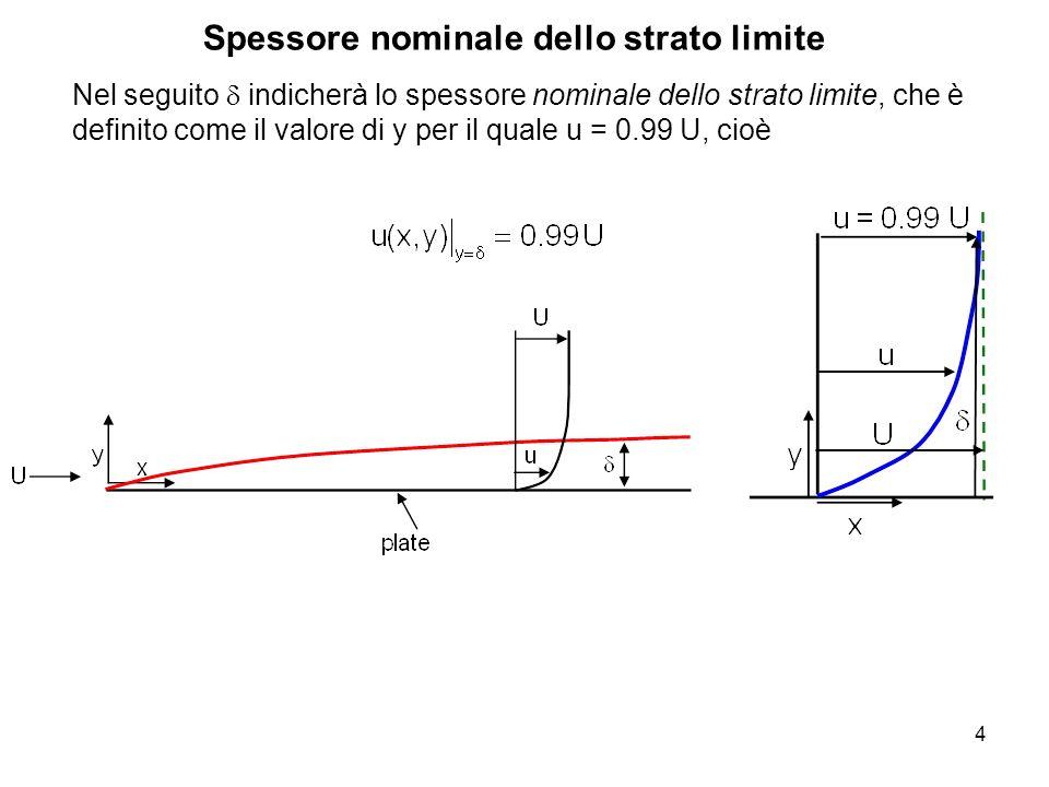 Spessore nominale dello strato limite