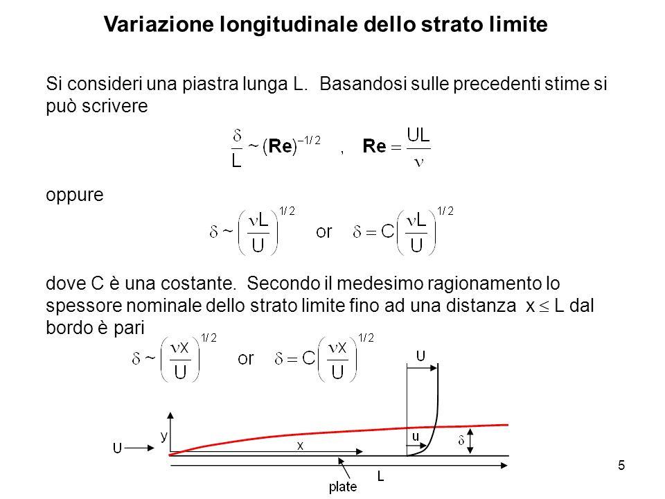 Variazione longitudinale dello strato limite