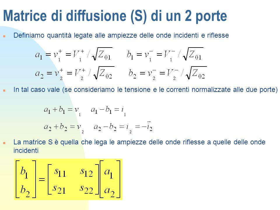 Matrice di diffusione (S) di un 2 porte