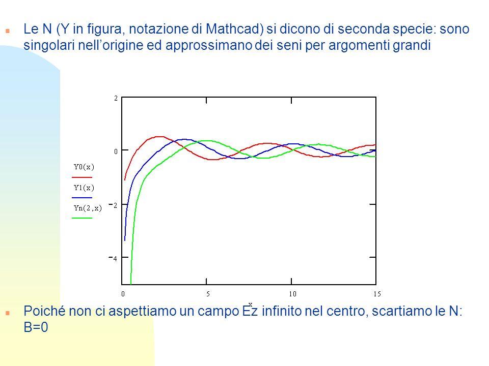 Le N (Y in figura, notazione di Mathcad) si dicono di seconda specie: sono singolari nell'origine ed approssimano dei seni per argomenti grandi