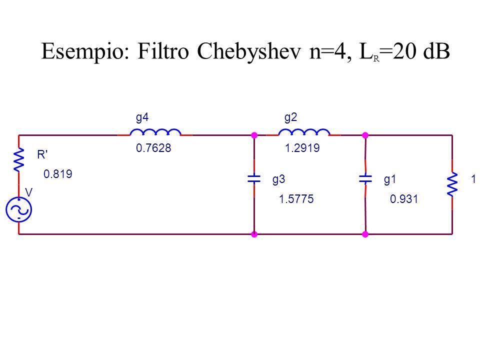 Esempio: Filtro Chebyshev n=4, LR=20 dB