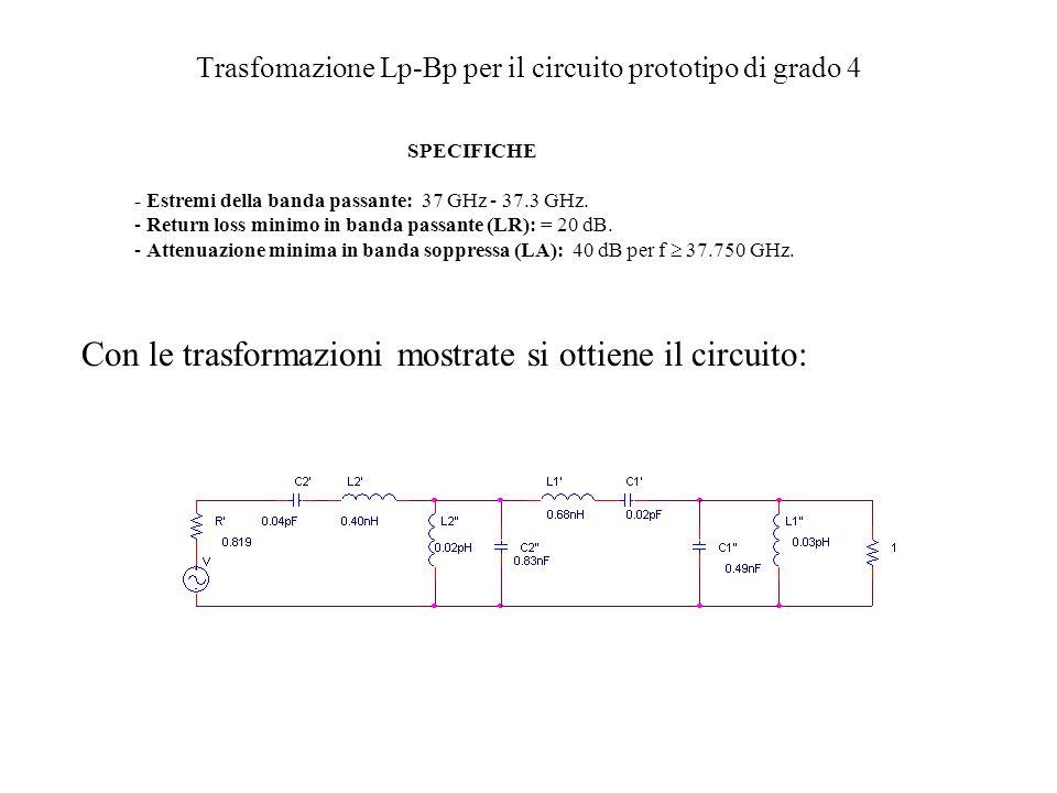 Trasfomazione Lp-Bp per il circuito prototipo di grado 4