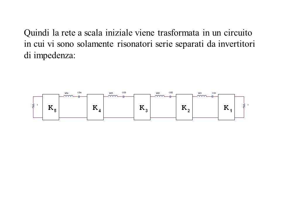 Quindi la rete a scala iniziale viene trasformata in un circuito in cui vi sono solamente risonatori serie separati da invertitori di impedenza: