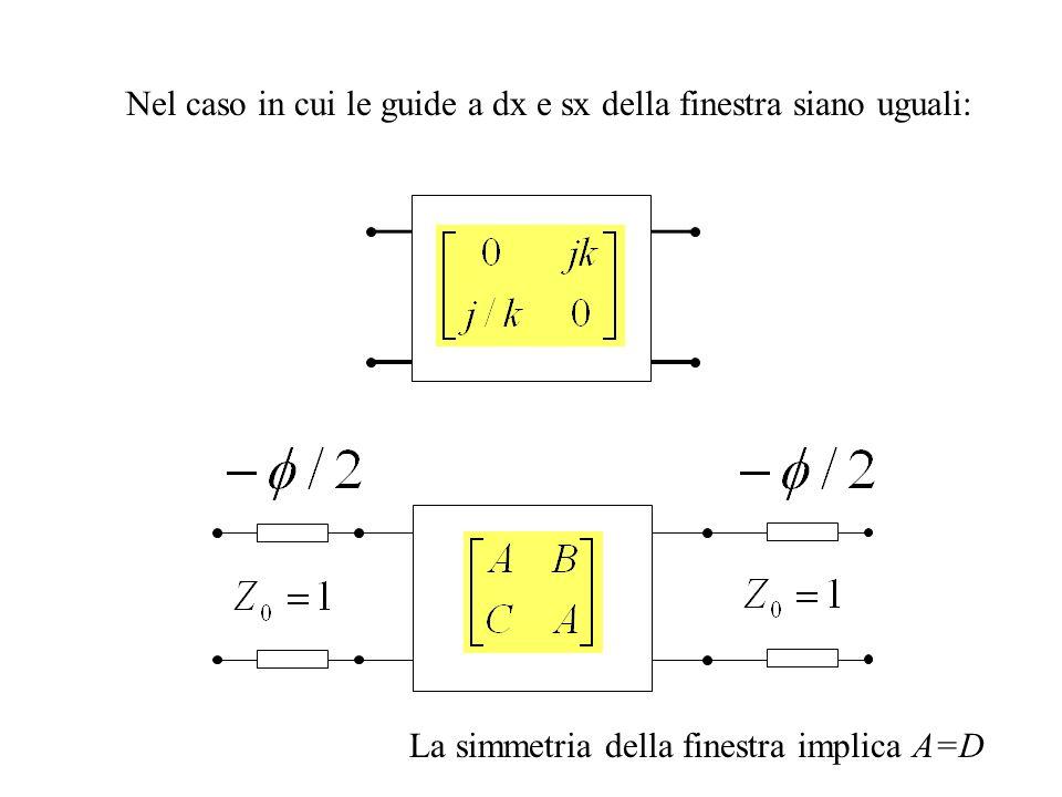 Nel caso in cui le guide a dx e sx della finestra siano uguali: