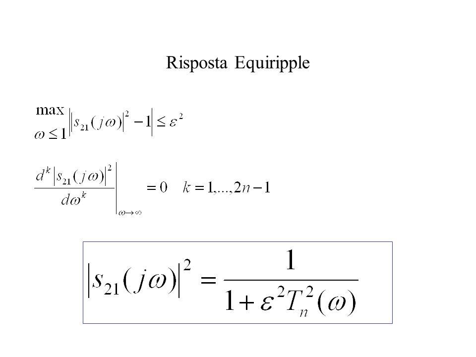 Risposta Equiripple
