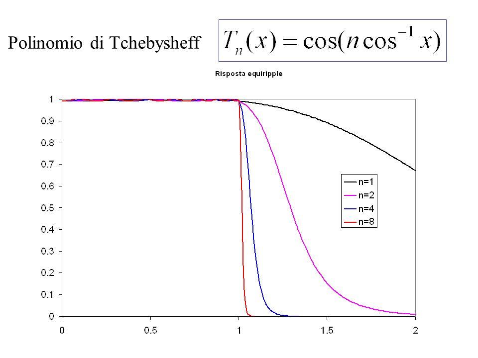 Polinomio di Tchebysheff