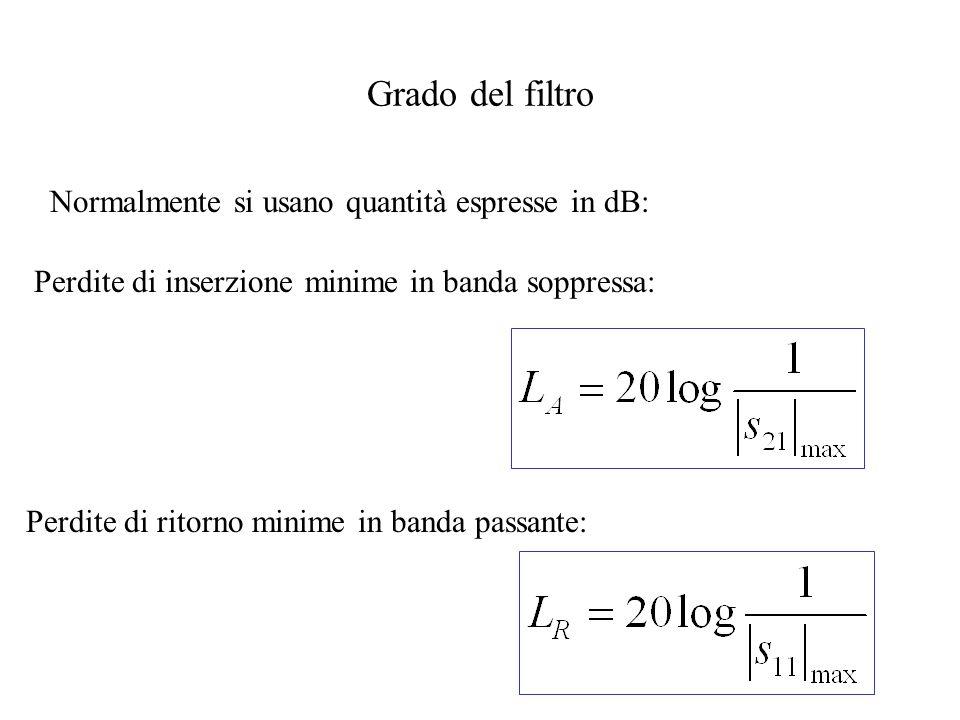 Grado del filtro Normalmente si usano quantità espresse in dB: