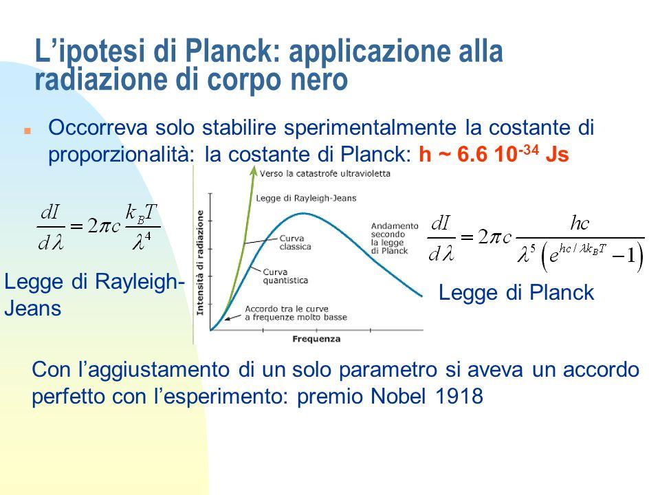 L'ipotesi di Planck: applicazione alla radiazione di corpo nero