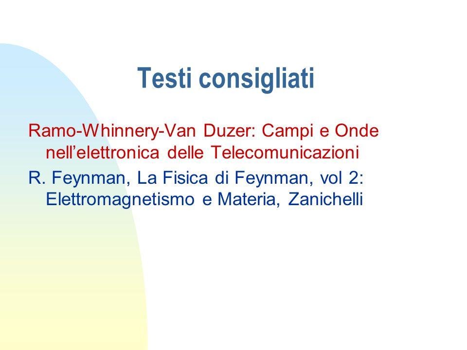Testi consigliati Ramo-Whinnery-Van Duzer: Campi e Onde nell'elettronica delle Telecomunicazioni.
