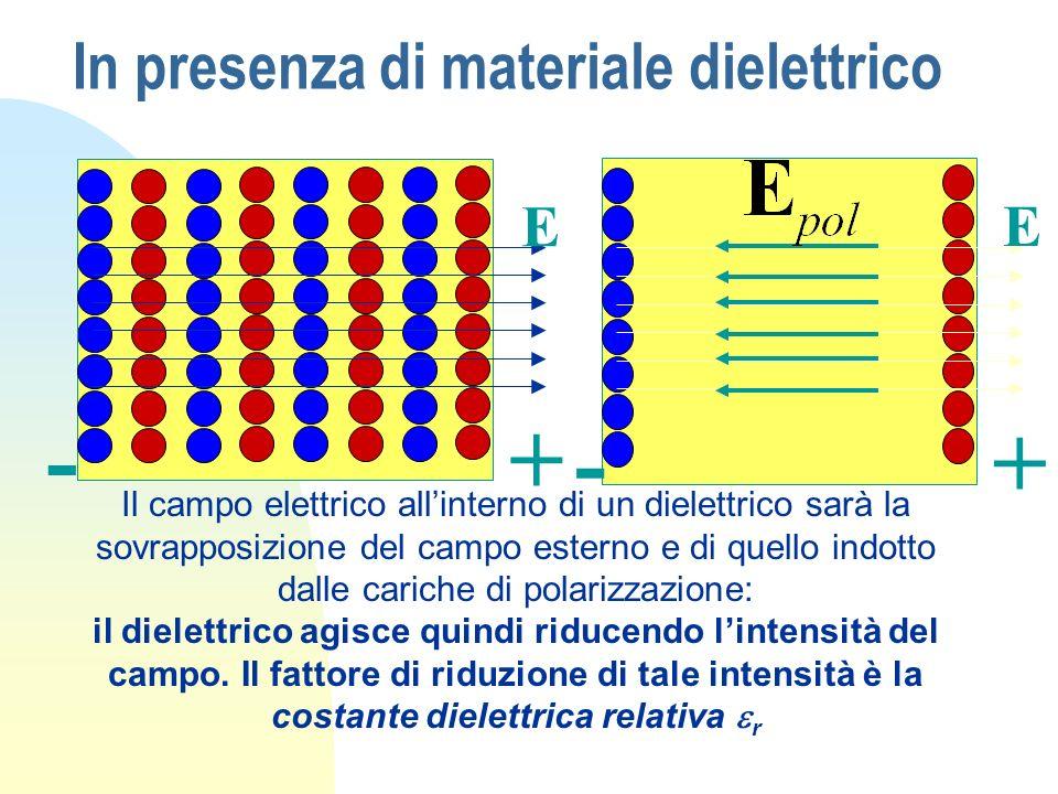 In presenza di materiale dielettrico