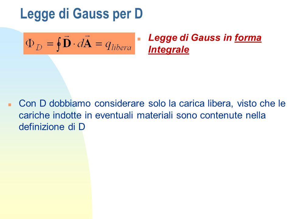 Legge di Gauss per D Legge di Gauss in forma Integrale