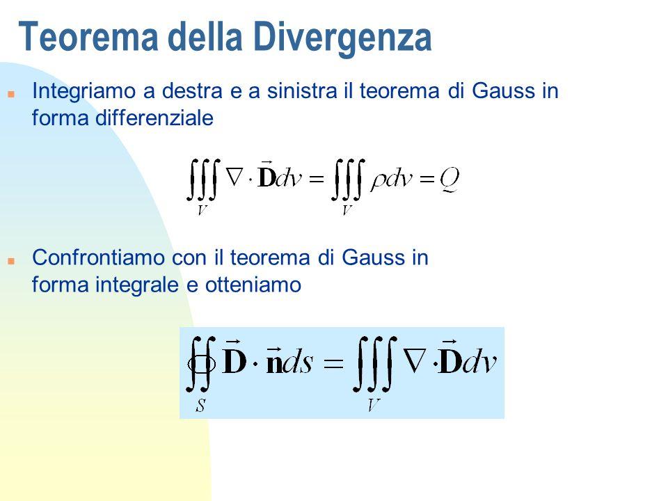 Teorema della Divergenza