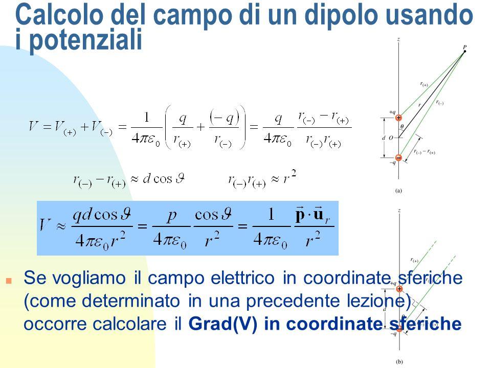 Calcolo del campo di un dipolo usando i potenziali