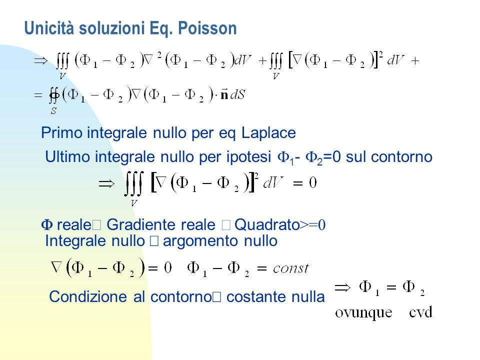 Unicità soluzioni Eq. Poisson