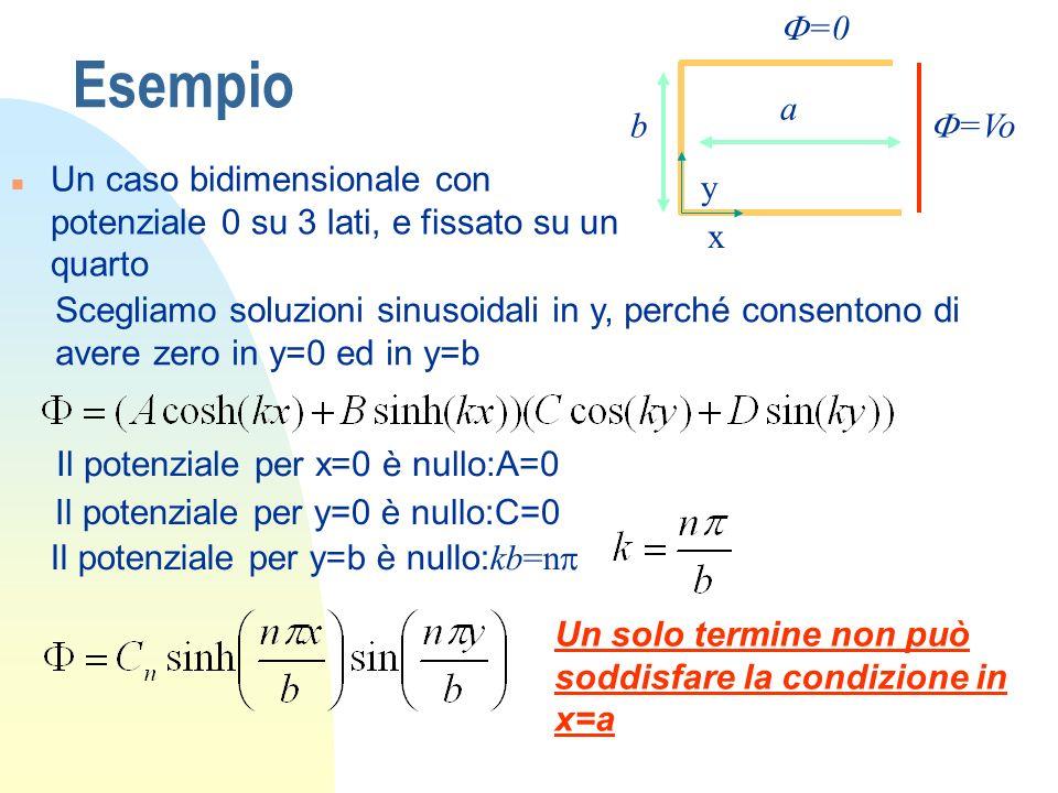 x y. a. b. F=0. F=Vo. Esempio. Un caso bidimensionale con potenziale 0 su 3 lati, e fissato su un quarto.