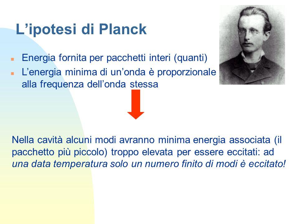 L'ipotesi di Planck Energia fornita per pacchetti interi (quanti)