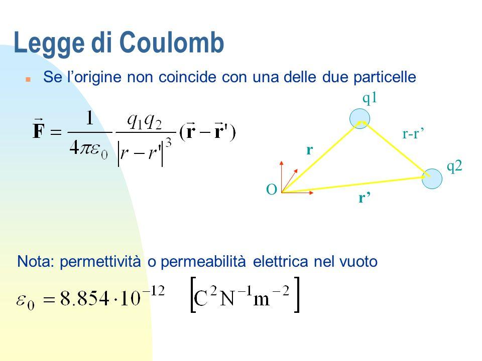 Legge di Coulomb Se l'origine non coincide con una delle due particelle. q1. q2. r-r' O. r. r'