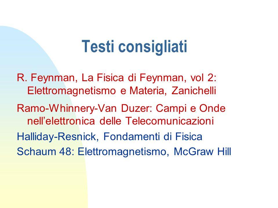 Testi consigliati R. Feynman, La Fisica di Feynman, vol 2: Elettromagnetismo e Materia, Zanichelli.