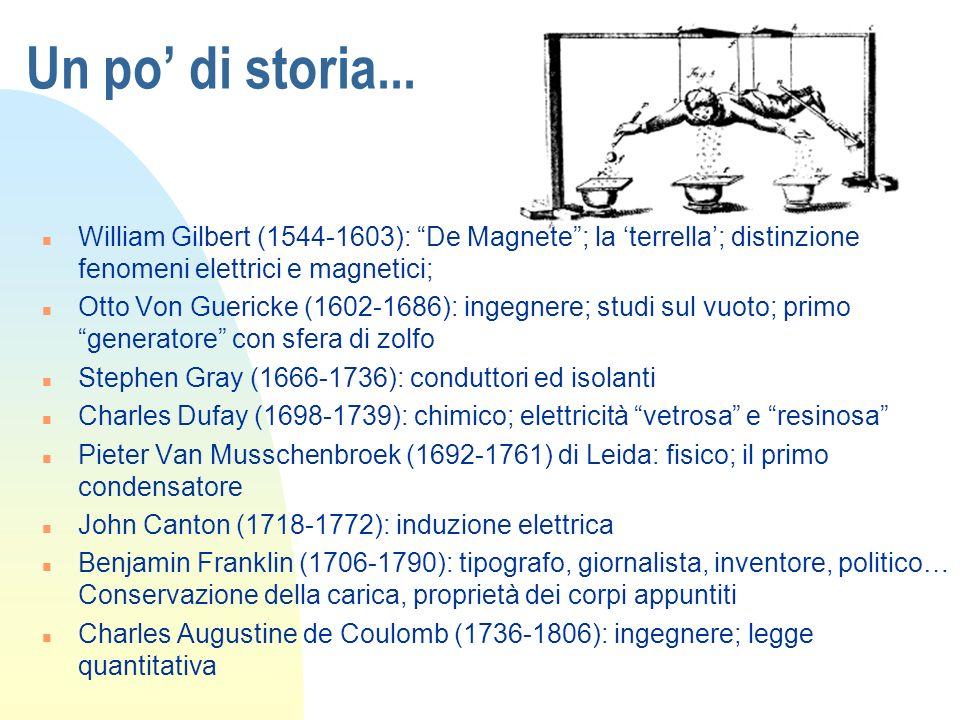Un po' di storia... William Gilbert (1544-1603): De Magnete ; la 'terrella'; distinzione fenomeni elettrici e magnetici;