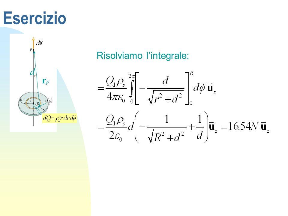 Esercizio d rp Risolviamo l'integrale: