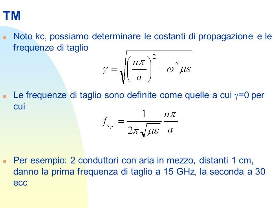 TMNoto kc, possiamo determinare le costanti di propagazione e le frequenze di taglio.